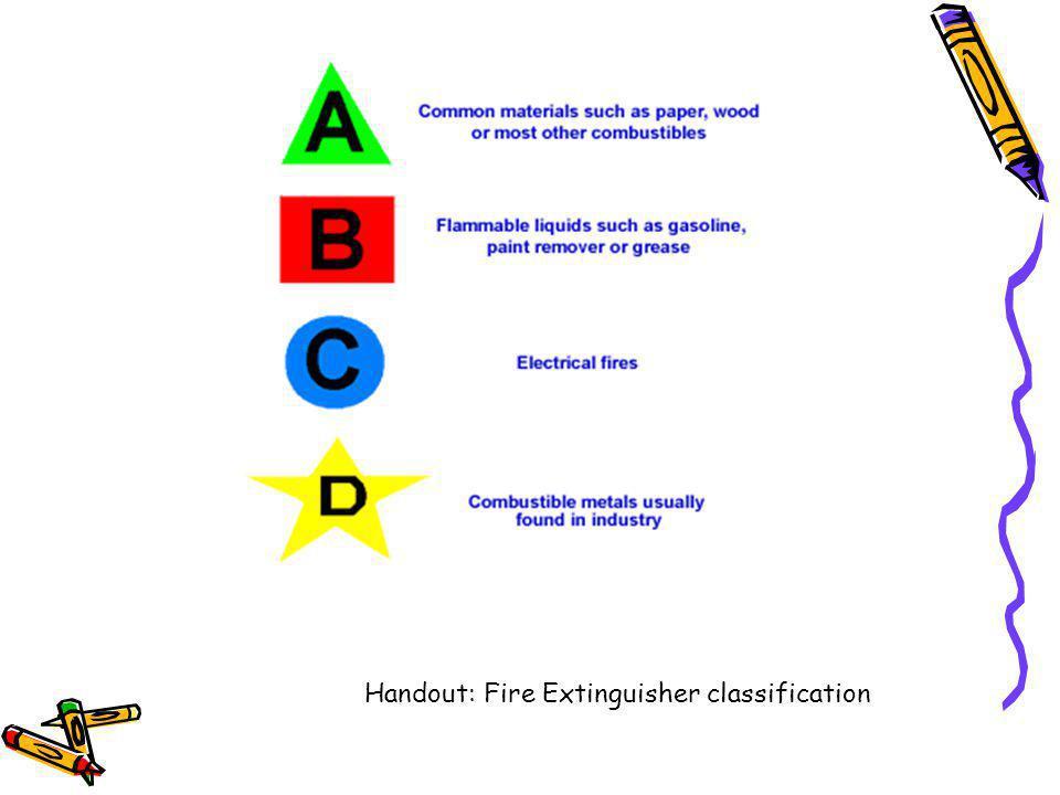 Handout: Fire Extinguisher classification