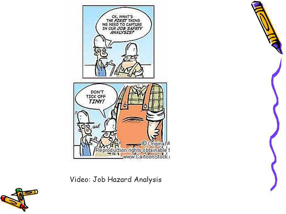 Video: Job Hazard Analysis