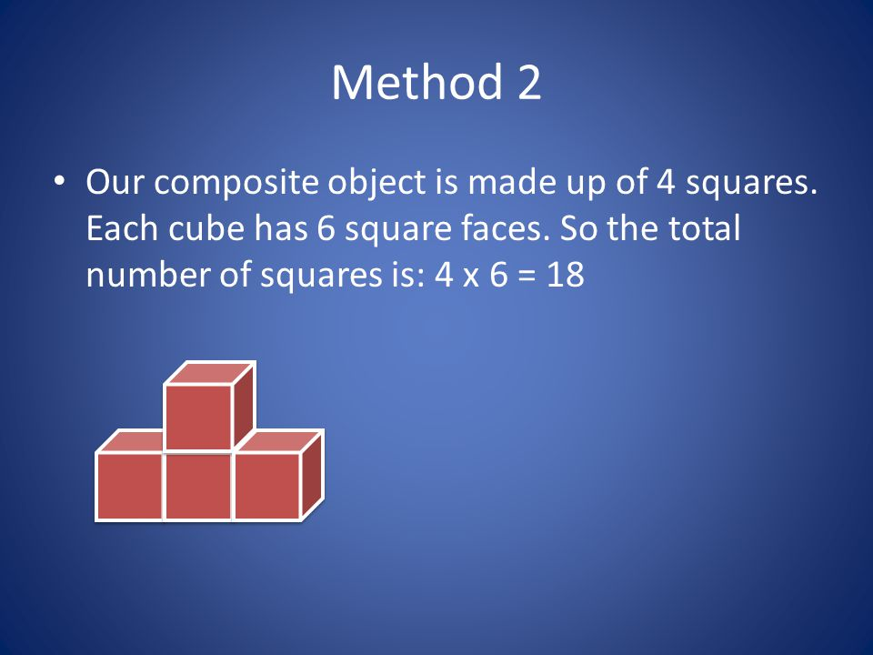 Method 2 Our composite object is made up of 4 squares. Each cube has 6 square faces. So the total number of squares is: 4 x 6 = 18
