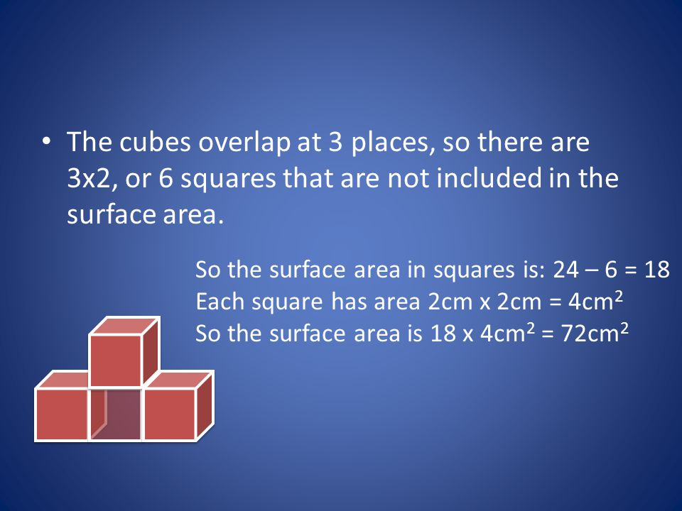 The cubes overlap at 3 places, so there are 3x2, or 6 squares that are not included in the surface area. So the surface area in squares is: 24 – 6 = 1