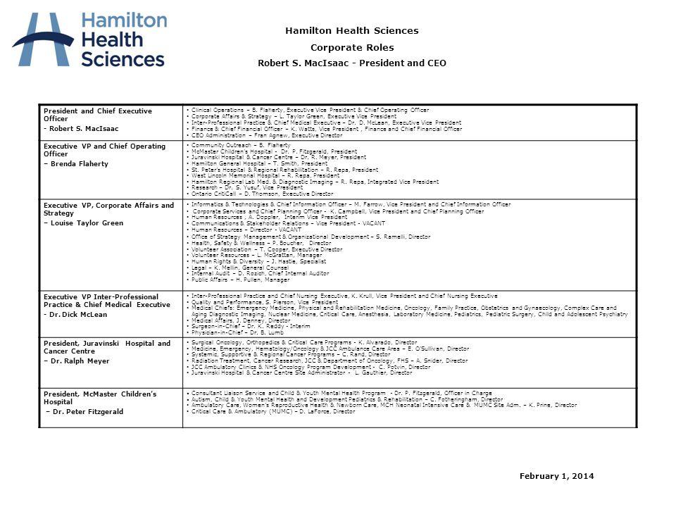 Hamilton Health Sciences Corporate Roles Robert S.
