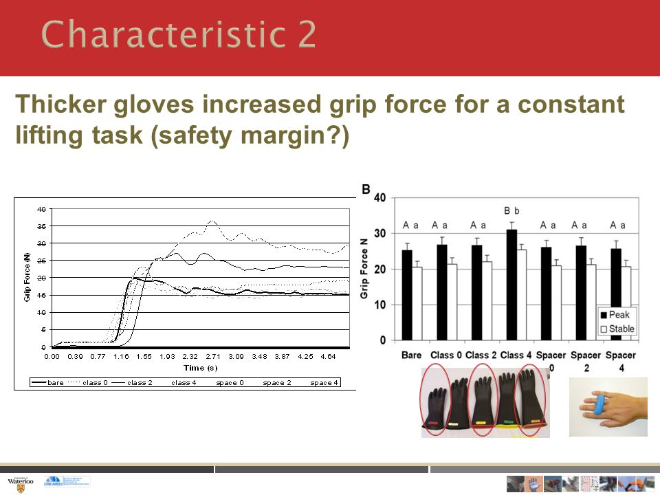 Thicker gloves increased grip force for a constant lifting task (safety margin )
