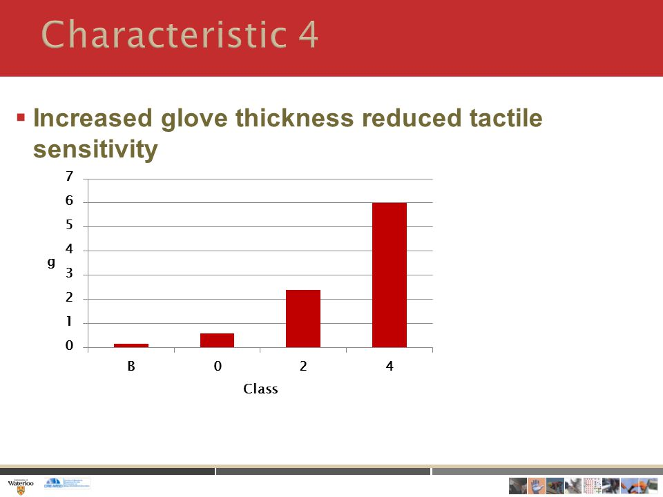  Increased glove thickness reduced tactile sensitivity