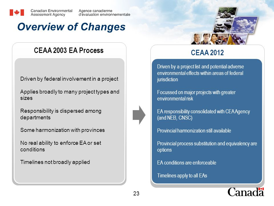 23 CEAA 2003 EA Process Driven by federal involvement in a project Applies broadly to many project types and sizes Responsibility is dispersed among d
