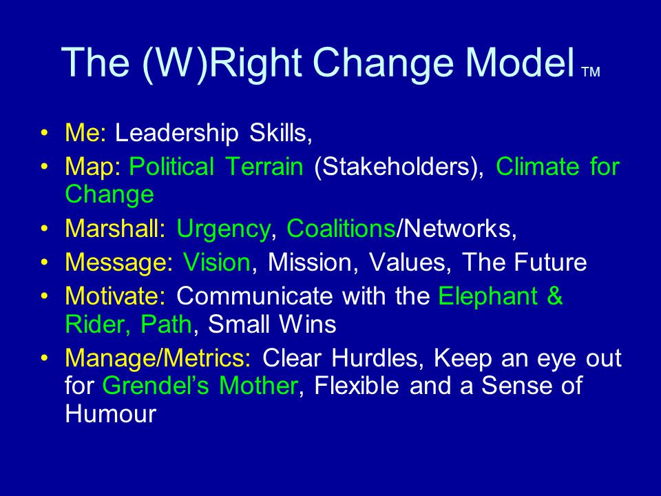 The (W)Right Change Model TM Me: Leadership Skills, Map: Political Terrain (Stakeholders), Climate for Change Marshall: Urgency, Coalitions/Networks,