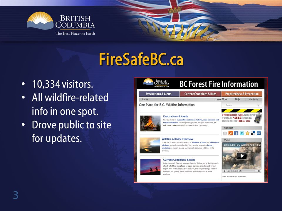 3 10,334 visitors. All wildfire-related info in one spot. Drove public to site for updates.
