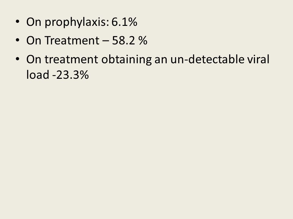 On prophylaxis: 6.1% On Treatment – 58.2 % On treatment obtaining an un-detectable viral load -23.3%