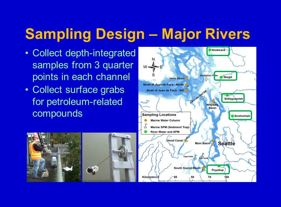 Sampling Design – Major Rivers Collect depth-integrated samples from 3 quarter points in each channel Collect surface grabs for petroleum-related comp