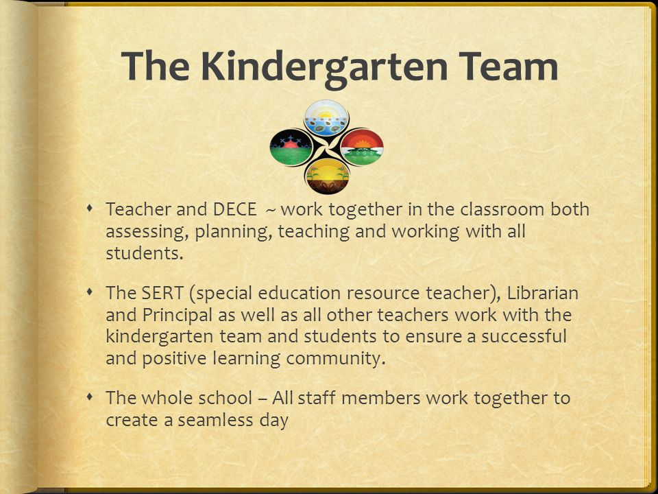 The Kindergarten Team  Teacher and DECE ~ work together in the classroom both assessing, planning, teaching and working with all students.  The SERT