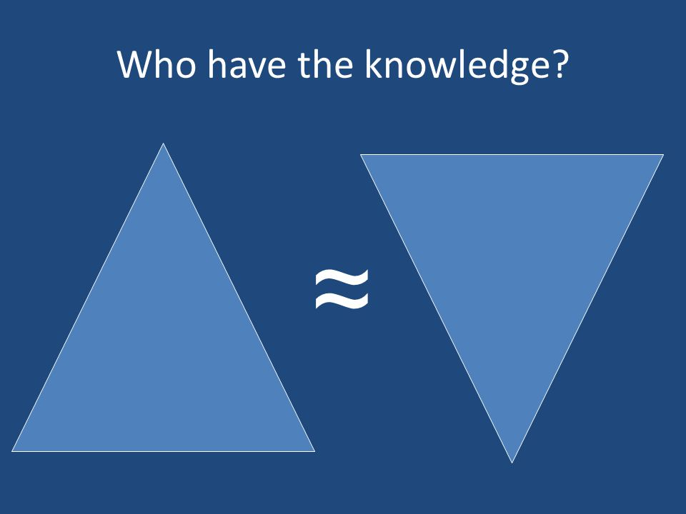 Who have the knowledge? ≈