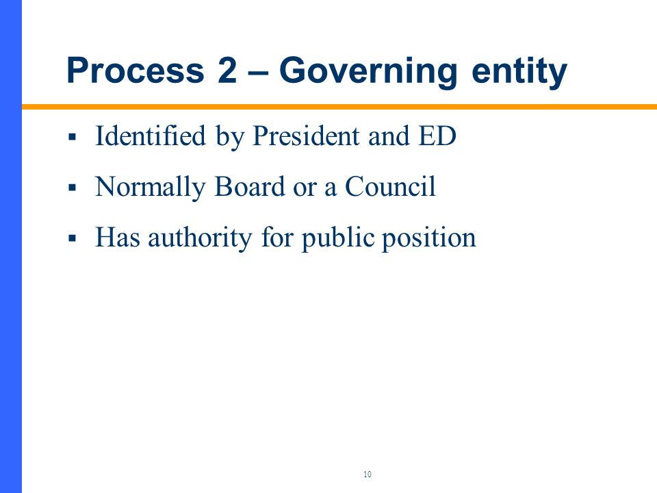 10 Process 2 – Governing entity  Identified by President and ED  Normally Board or a Council  Has authority for public position