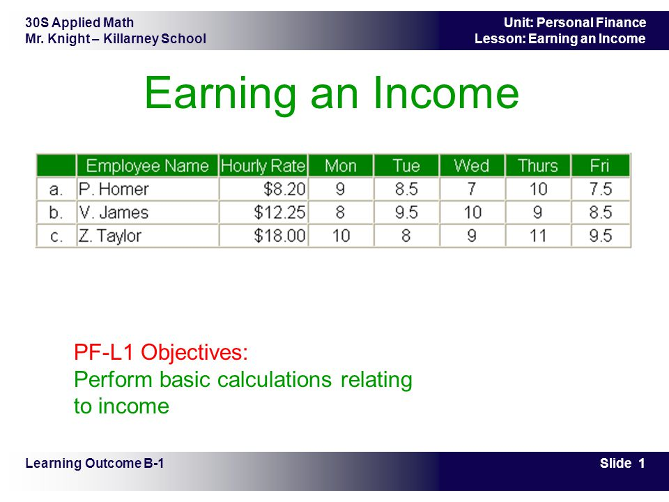 30S Applied Math Mr. Knight – Killarney School Slide 1 Unit: Personal Finance Lesson: Earning an Income Earning an Income Learning Outcome B-1 PF-L1 O