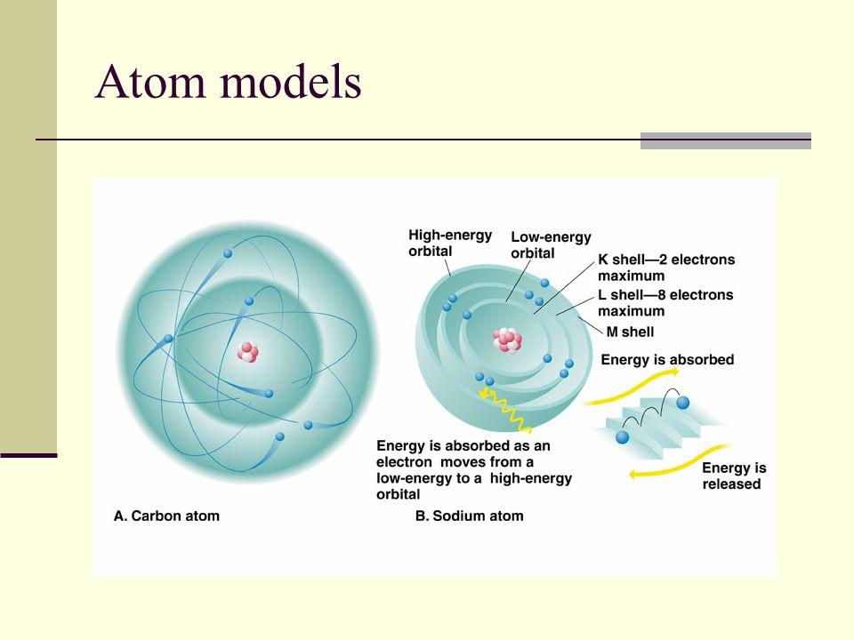Atom models