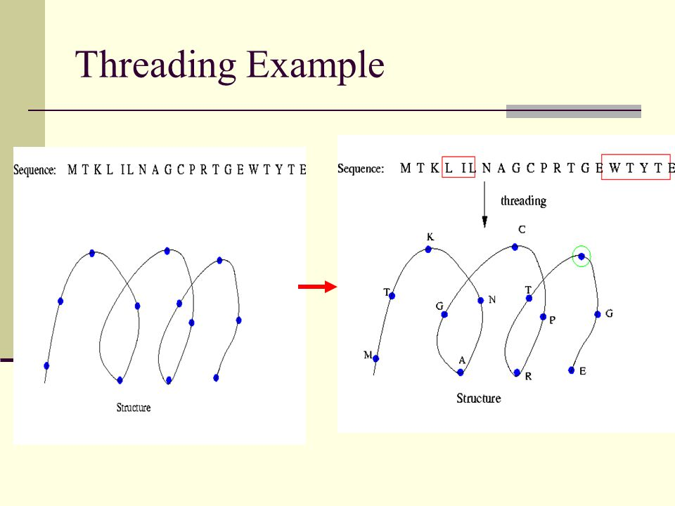 Threading Example
