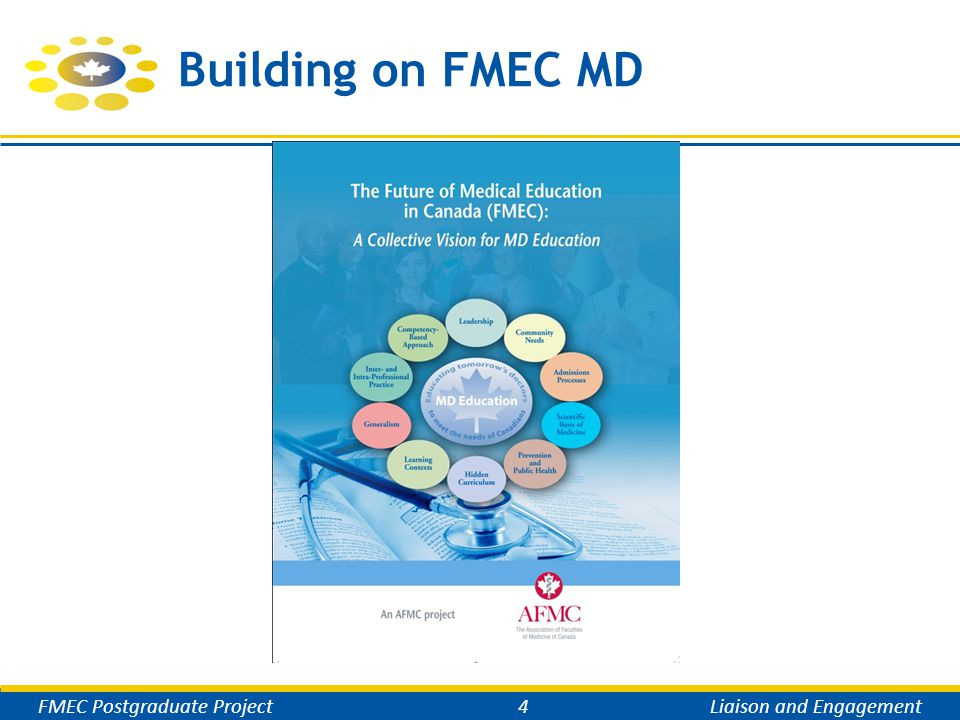 Building on FMEC MD FMEC Postgraduate Project4Liaison and Engagement
