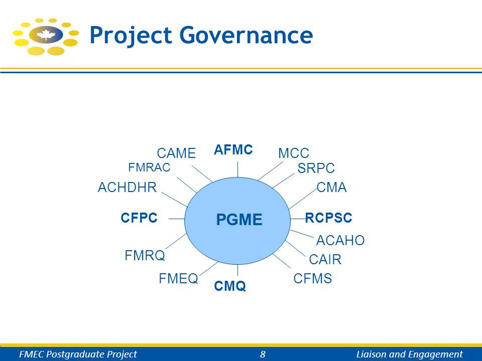 Project Governance AFMC RCPSC CMQ CFPC PGME MCC CMA CAIR CFMSFMEQ FMRQ ACHDHR FMRAC CAME SRPC ACAHO FMEC Postgraduate Project8Liaison and Engagement