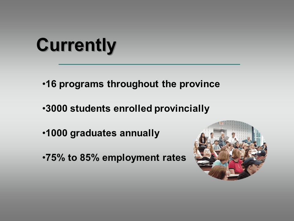 Currently 16 programs throughout the province _____________________________________ 3000 students enrolled provincially 1000 graduates annually 75% to 85% employment rates