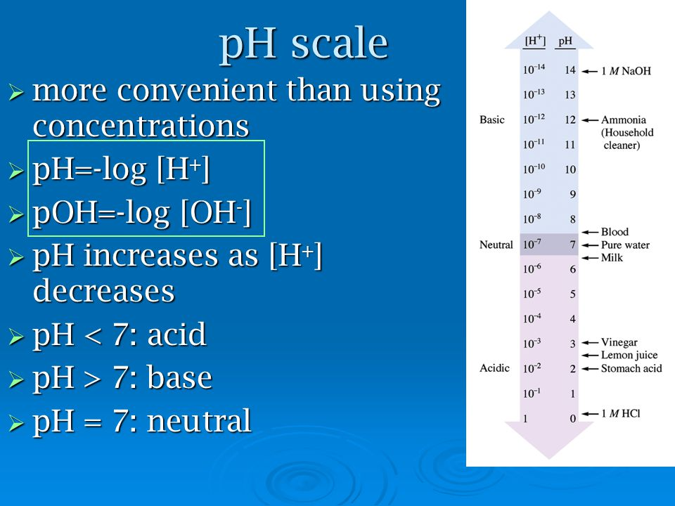 pH scale  more convenient than using concentrations  pH=-log [H + ]  pOH=-log [OH - ]  pH increases as [H + ] decreases  pH < 7: acid  pH > 7: base  pH = 7: neutral