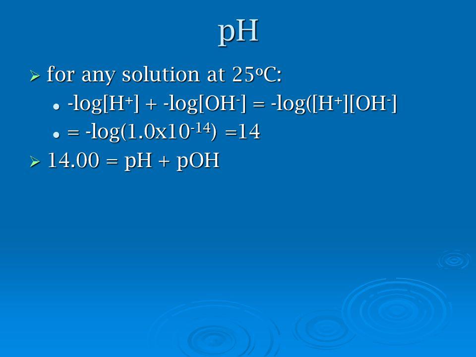 pH  for any solution at 25 o C: -log[H + ] + -log[OH - ] = -log([H + ][OH - ] -log[H + ] + -log[OH - ] = -log([H + ][OH - ] = -log(1.0x10 -14 ) =14 =