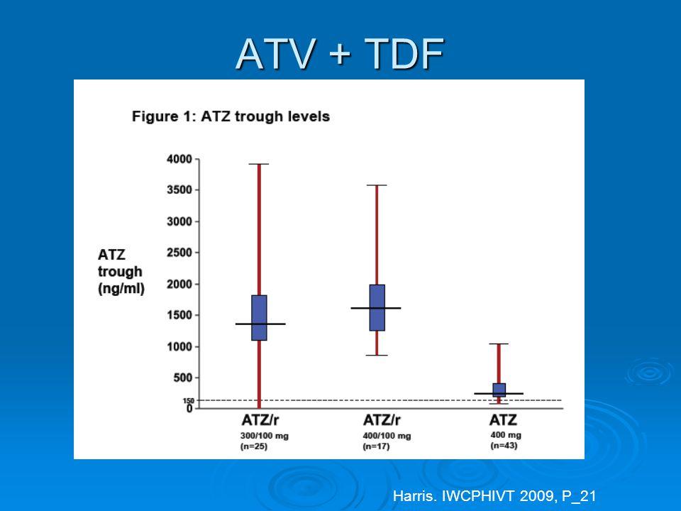 ATV + TDF Harris. IWCPHIVT 2009, P_21