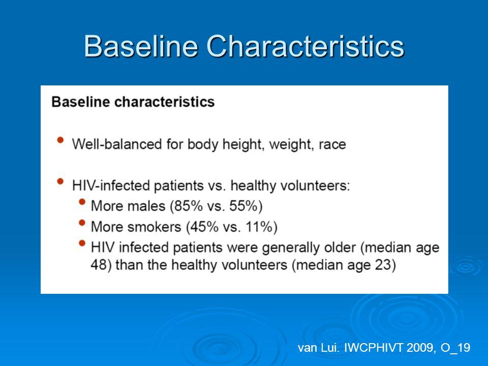 Baseline Characteristics van Lui. IWCPHIVT 2009, O_19