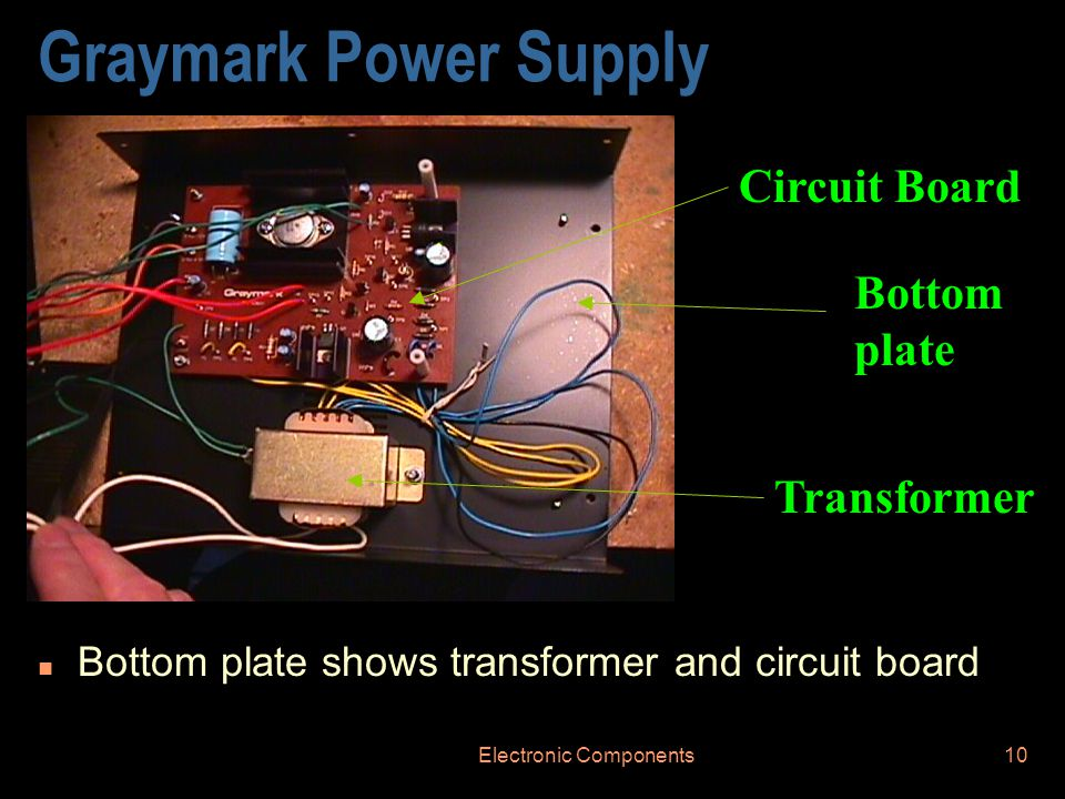 Electronic Components10 Graymark Power Supply n Bottom plate shows transformer and circuit board Circuit Board Bottom plate Transformer