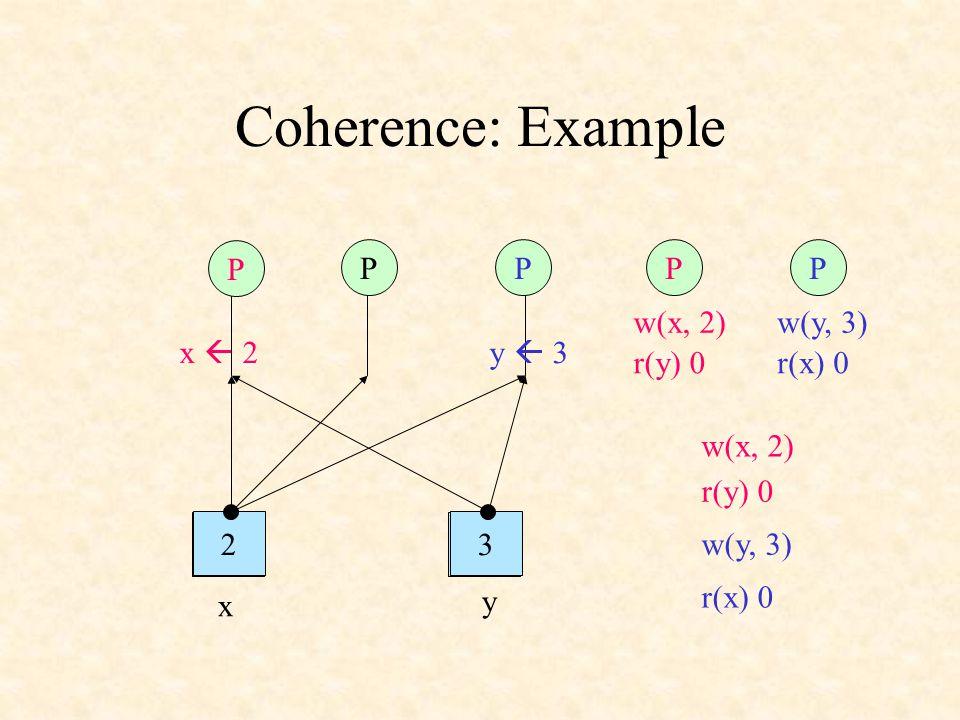 x  2y  3 Coherence: Example 00 x y P PPP w(x, 2) r(y) 0r(x) 0 w(y, 3) 23 w(x, 2) r(y) 0 r(x) 0 w(y, 3) P