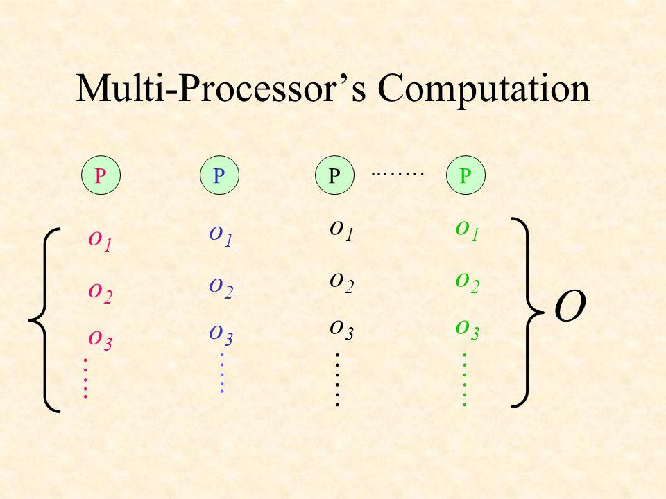 Multi-Processor's Computation PPPP..…… O o1o1 o1o1 o1o1 o1o1 o2o2 o2o2 o2o2 o2o2 o3o3 o3o3 o3o3 o3o3 ……..…
