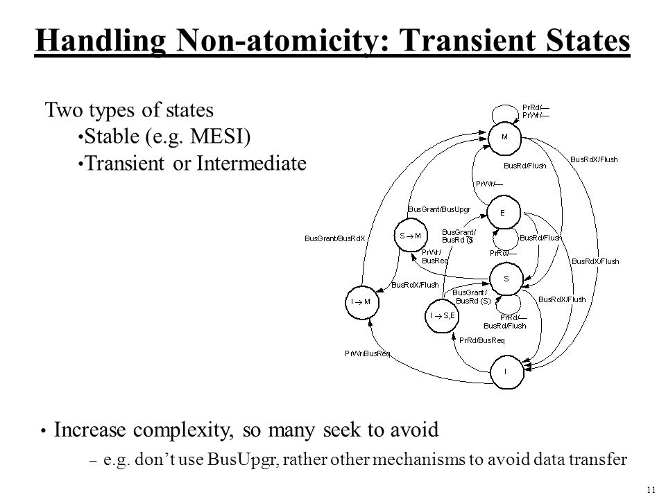 11 Handling Non-atomicity: Transient States Increase complexity, so many seek to avoid – e.g. don't use BusUpgr, rather other mechanisms to avoid data