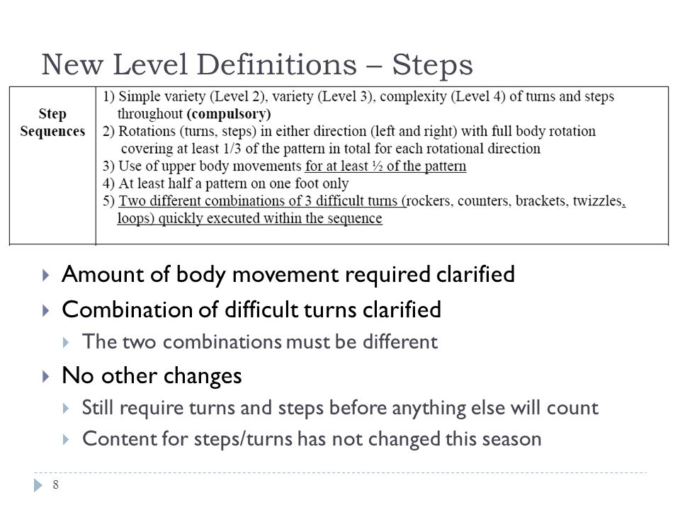 New Level Definitions - Spins 9  Change of edge will count in Layback or Beillmann  8 revs will only count in sit if in DV  8 revs will only count once in any spin  Change of position in layback (side/back or back/side) must be CLEAR