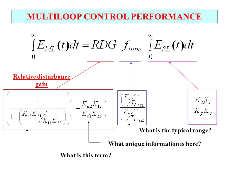 MULTILOOP CONTROL PERFORMANCE What is this term? What unique information is here? What is the typical range? Relative disturbance gain