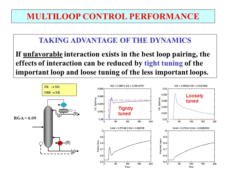 MULTILOOP CONTROL PERFORMANCE TAKING ADVANTAGE OF THE DYNAMICS If unfavorable interaction exists in the best loop pairing, the effects of interaction