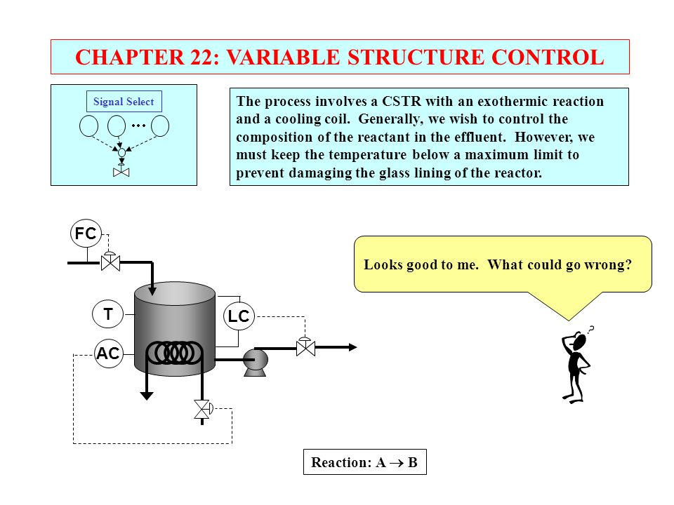 CHAPTER 22: VARIABLE STRUCTURE CONTROL Signal Select      The process involves a CSTR with an exothermic reaction and a cooling coil. Generally,