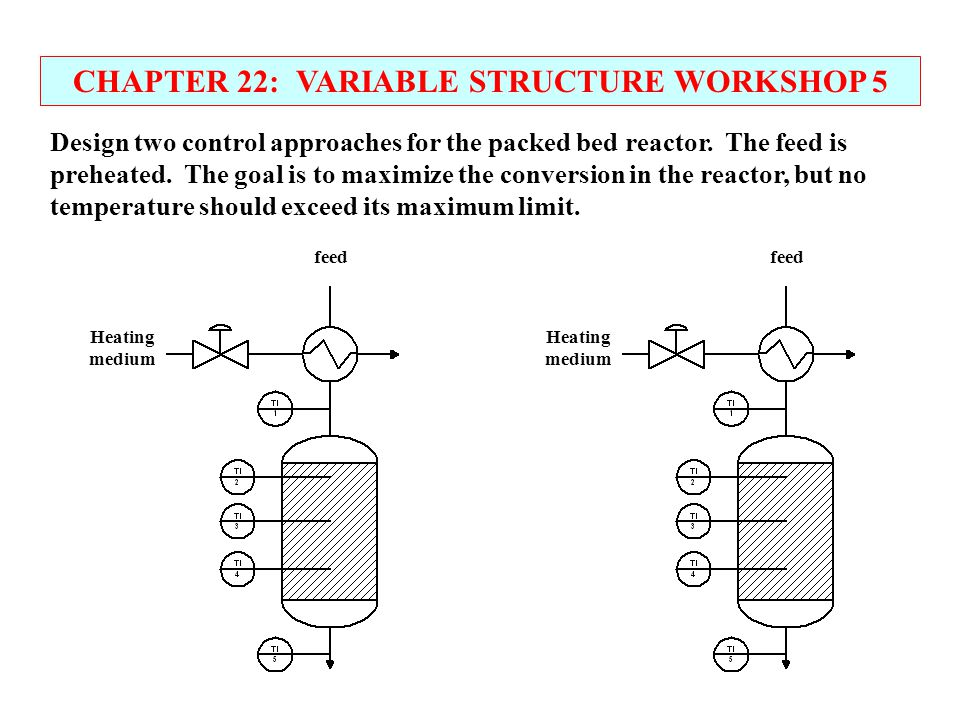 CHAPTER 22: VARIABLE STRUCTURE WORKSHOP 5 Design two control approaches for the packed bed reactor. The feed is preheated. The goal is to maximize the