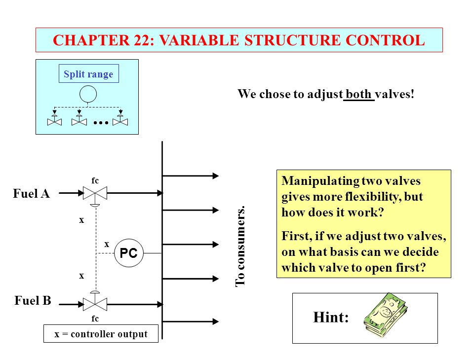 CHAPTER 22: VARIABLE STRUCTURE CONTROL x = controller output Fuel A Fuel B fc To consumers. PC x x x Manipulating two valves gives more flexibility, b