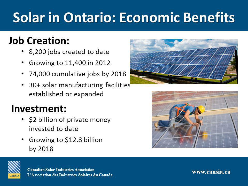 Canadian Solar Industries Association L Association des Industries Solaires du Canada   Solar in Ontario: Economic Benefits Job Creation: 8,200 jobs created to date Growing to 11,400 in ,000 cumulative jobs by solar manufacturing facilities established or expanded Investment: $2 billion of private money invested to date Growing to $12.8 billion by 2018