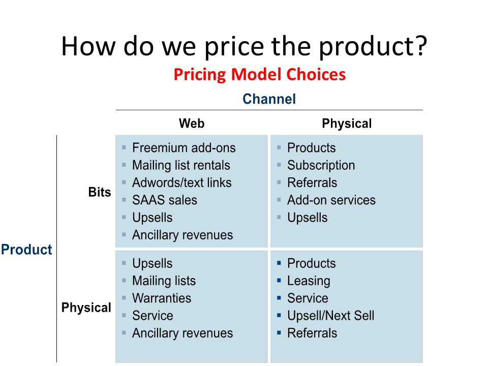 How do we price the product Pricing Model Choices
