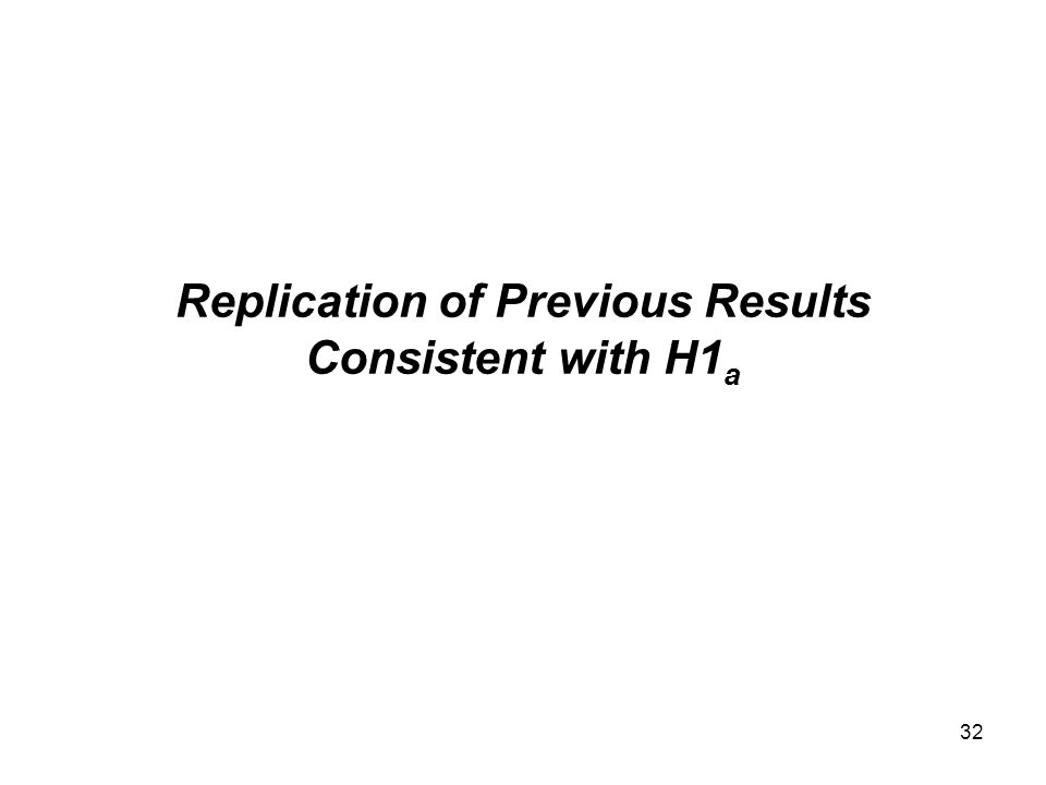 32 Replication of Previous Results Consistent with H1 a