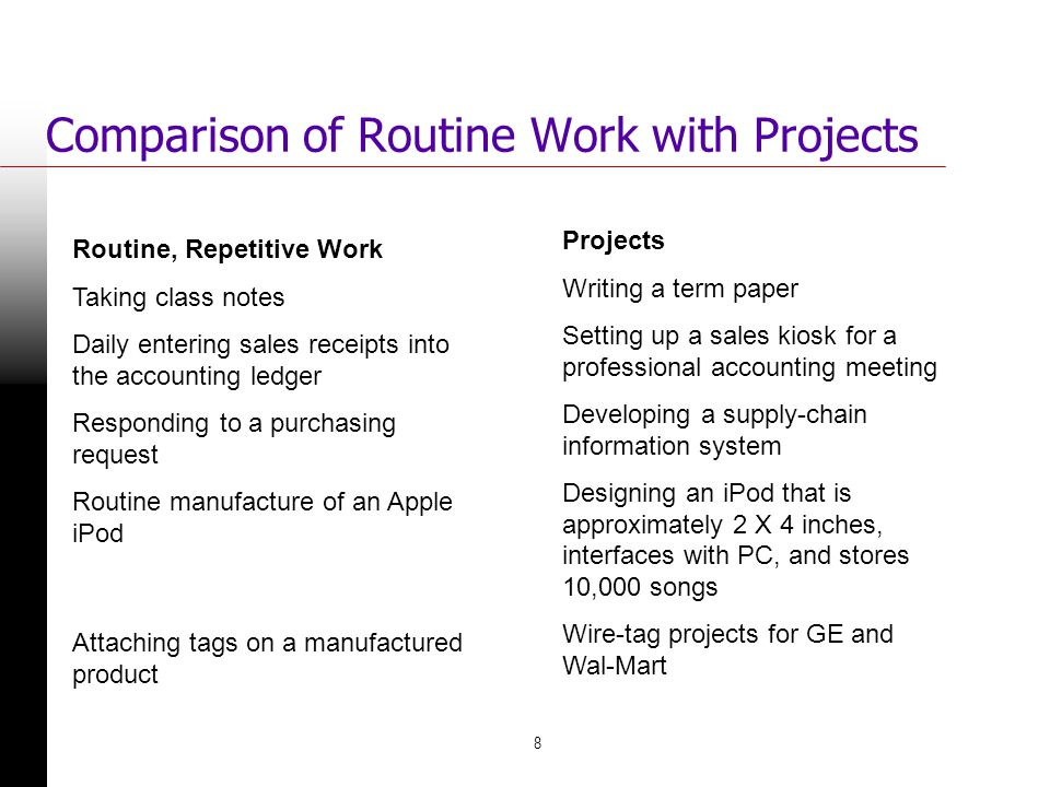 8 Comparison of Routine Work with Projects TABLE 1.1 Routine, Repetitive Work Taking class notes Daily entering sales receipts into the accounting led