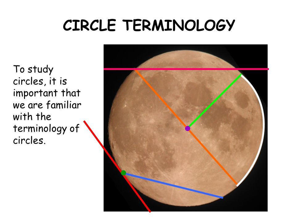 CIRCLE TERMINOLOGY To study circles, it is important that we are familiar with the terminology of circles.