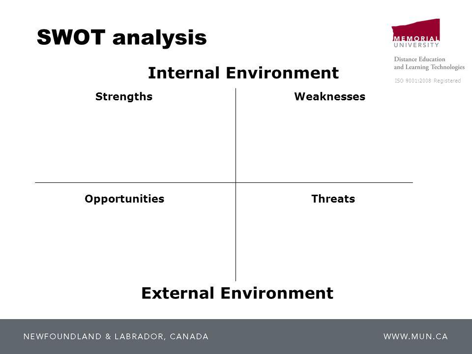 ISO 9001:2008 Registered SWOT analysis StrengthsWeaknesses OpportunitiesThreats Internal Environment External Environment