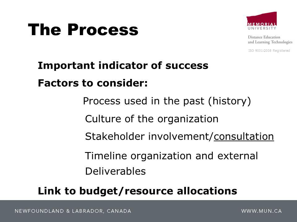 ISO 9001:2008 Registered The Process Important indicator of success Factors to consider: Process used in the past (history) Culture of the organization Stakeholder involvement/consultation Timeline organization and external Deliverables Link to budget/resource allocations
