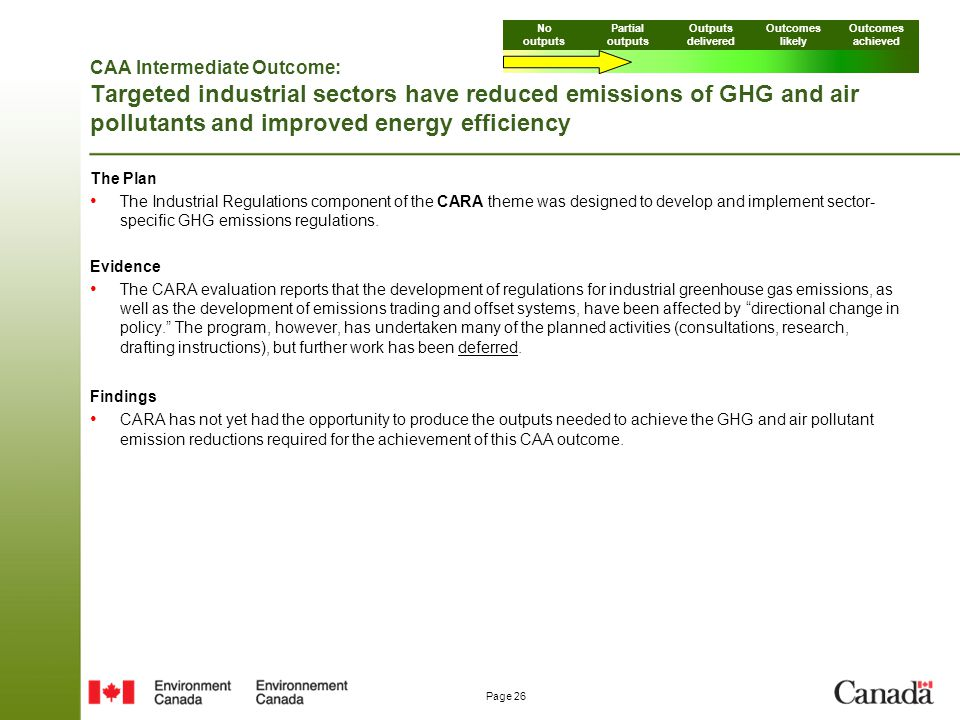 Page 26 CAA Intermediate Outcome: Targeted industrial sectors have reduced emissions of GHG and air pollutants and improved energy efficiency The Plan