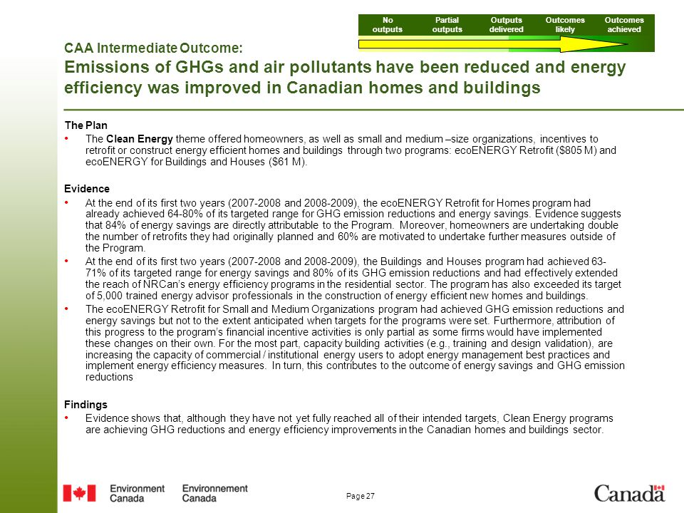 Page 27 CAA Intermediate Outcome: Emissions of GHGs and air pollutants have been reduced and energy efficiency was improved in Canadian homes and buil