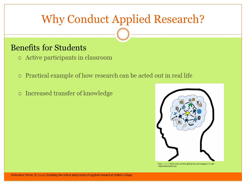 Why Conduct Applied Research.
