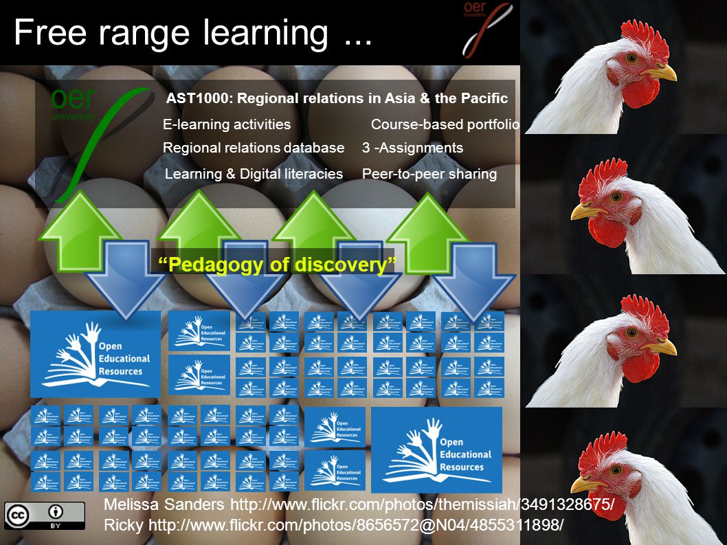 Free range learning...