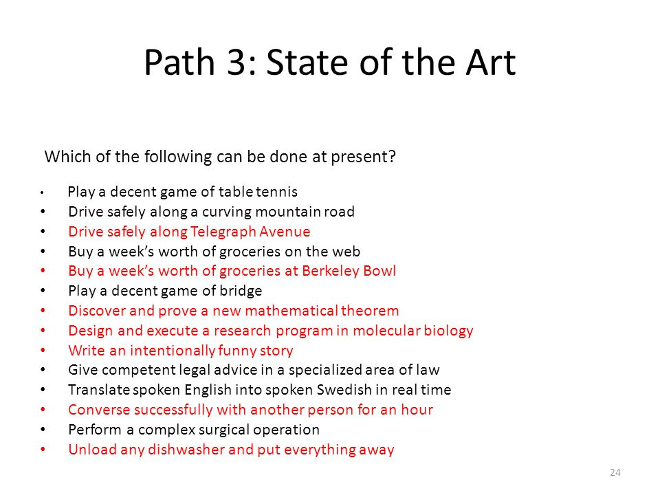 Path 3: State of the Art Which of the following can be done at present.