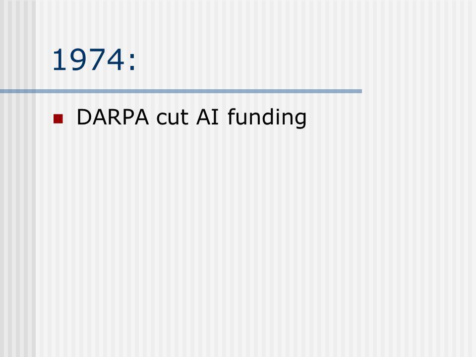1974: DARPA cut AI funding