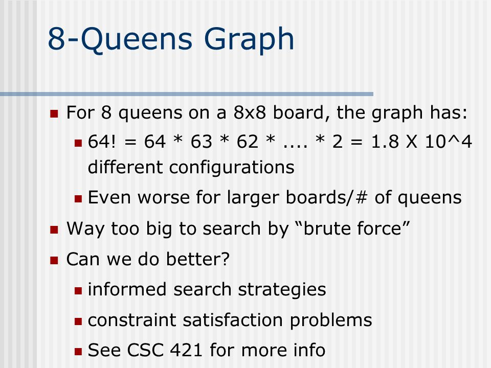 8-Queens Graph For 8 queens on a 8x8 board, the graph has: 64.