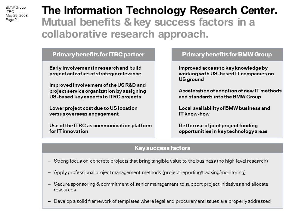 BMW Group ITRC May 29, 2008 Page 21 Primary benefits for ITRC partner Early involvement in research and build project activities of strategic relevance Improved involvement of the US R&D and project service organization by assigning US-based key experts to ITRC projects Lower project cost due to US location versus overseas engagement Use of the ITRC as communication platform for IT innovation Primary benefits for BMW Group Improved access to key knowledge by working with US-based IT companies on US ground Acceleration of adoption of new IT methods and standards into the BMW Group Local availability of BMW business and IT know-how Better use of joint project funding opportunities in key technology areas Key success factors – Strong focus on concrete projects that bring tangible value to the business (no high level research) – Apply professional project management methods (project reporting/tracking/monitoring) – Secure sponsoring & commitment of senior management to support project initiatives and allocate resources – Develop a solid framework of templates where legal and procurement issues are properly addressed The Information Technology Research Center.